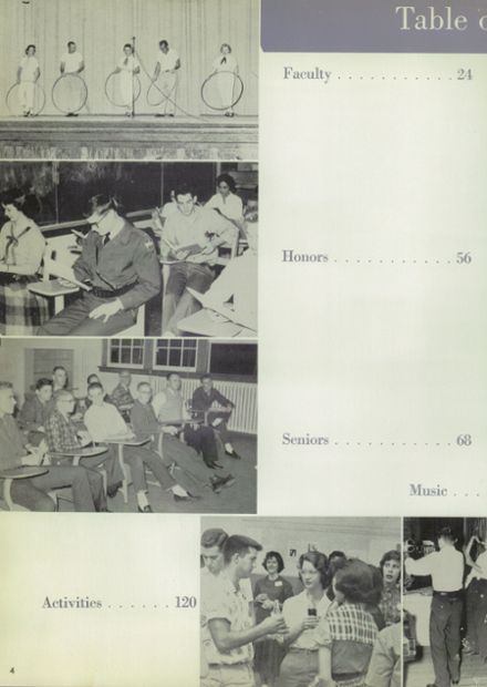 1959 Byrd High School Yearbook Page 8