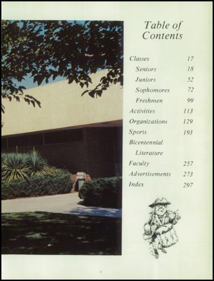 1976 Valley High School Yearbook Page 7