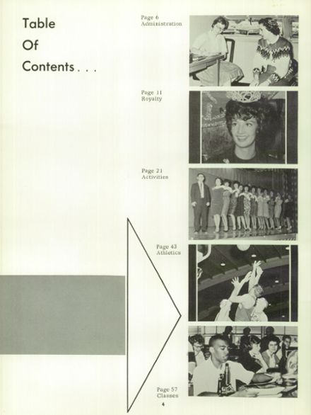 1964 Parsons High School Yearbook Page 8