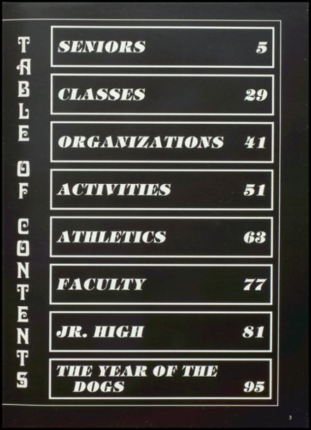1988 Maysville High School Yearbook Page 7