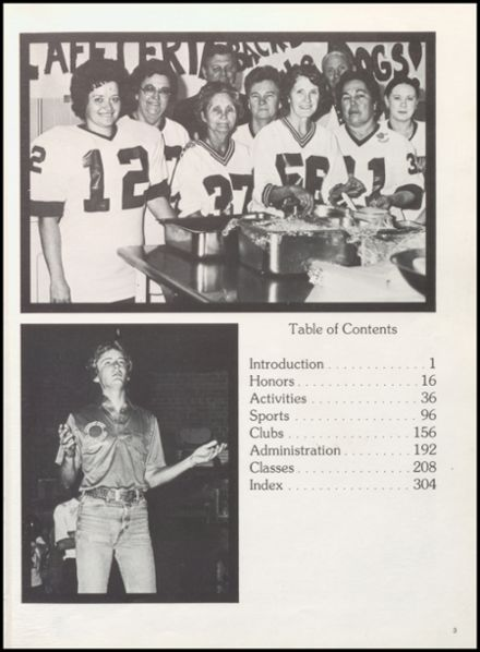 1983 Plainview High School Yearbook Page 7