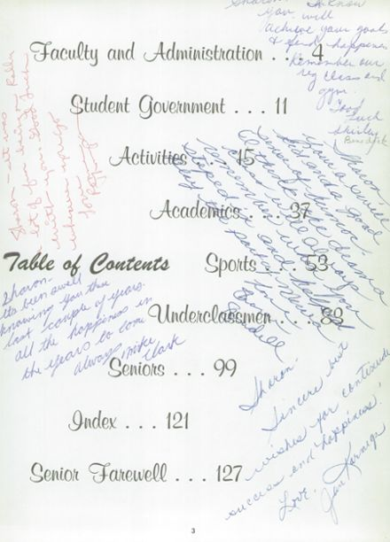 1961 Norte Del Rio High School Yearbook Page 7