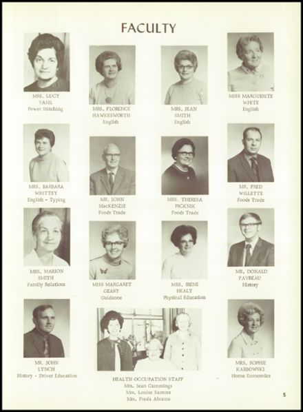 1971 Fanning Trade High School Yearbook Page 9
