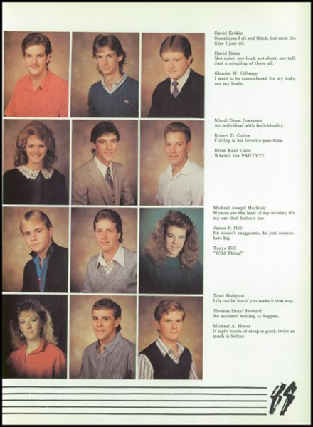 1988 Miller High School Yearbook Page 9