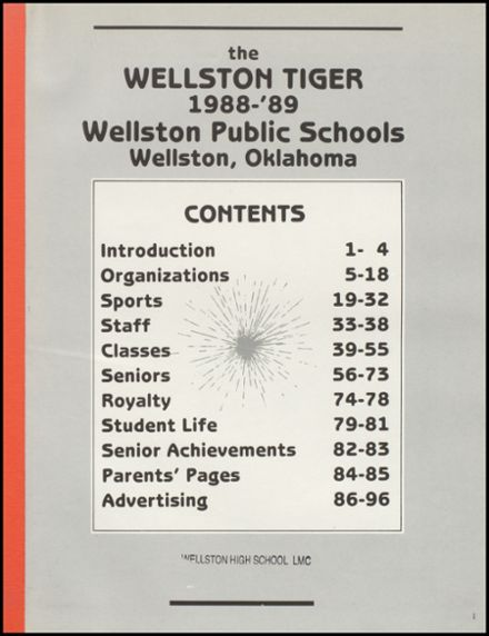 1989 Wellston High School Yearbook Page 5