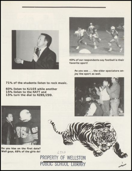 1989 Wellston High School Yearbook Page 7