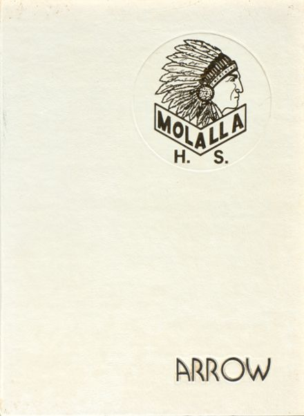 1979 Molalla Union High School Yearbook Cover