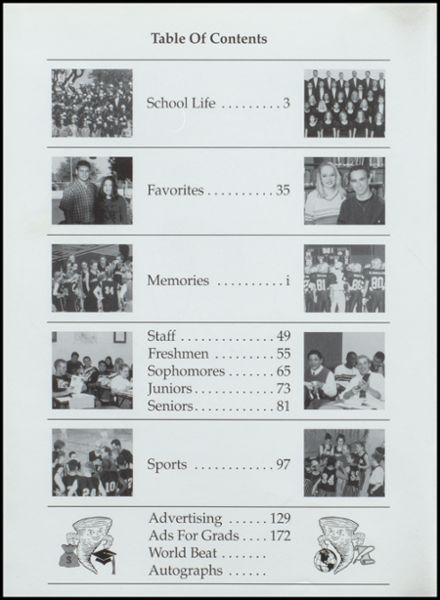 2000 Lamesa High School Yearbook Page 6