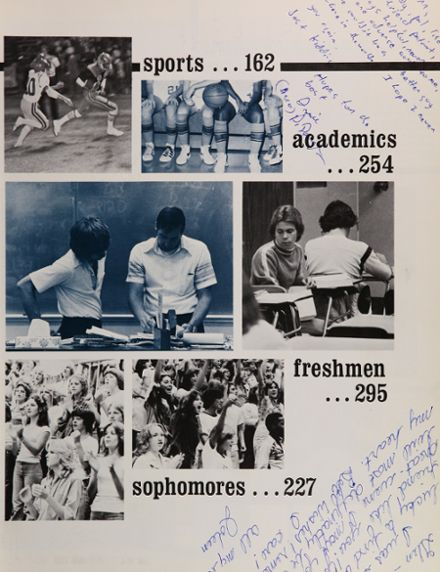 1979 Chaparral High School Yearbook Page 7