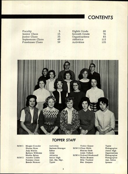 1964 Hillwood High School Yearbook Page 6