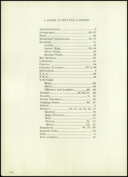 1951 Harrison Township High School Yearbook Page 4