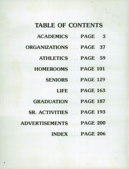 1985 James Madison Memorial High School Yearbook Page 6