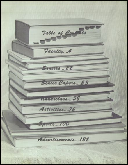 1959 Saratoga Springs High School Yearbook Page 7