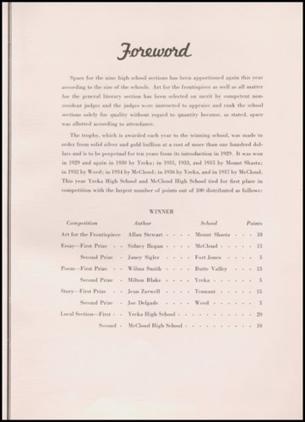 1938 Yreka High School Yearbook Page 9