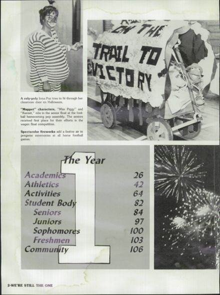 1983 Morenci High School Yearbook Page 6