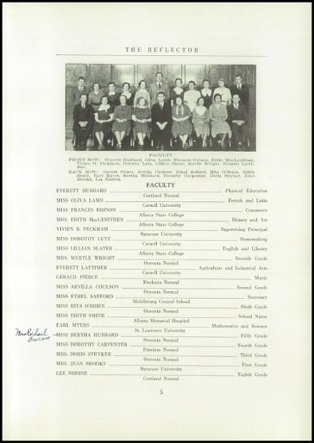 1936 Gilboa-Conesville Central High School Yearbook Page 7