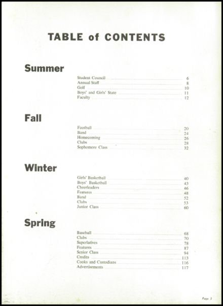 1965 Tullahoma High School Yearbook Page 7