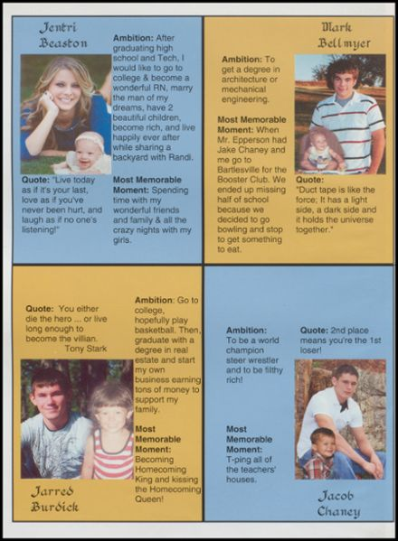 2008 Copan High School Yearbook Page 6