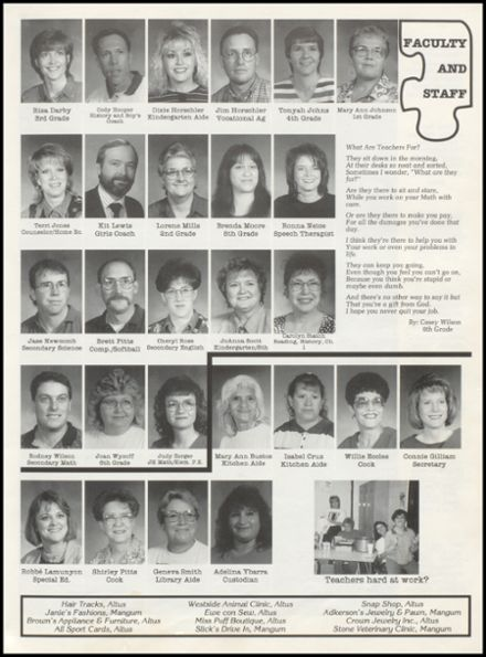 1996 Duke High School Yearbook Page 7