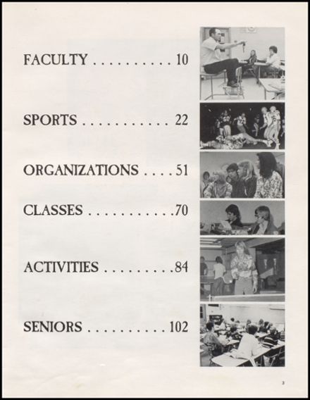 1976 Lynden High School Yearbook Page 7