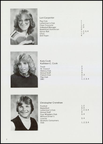 1984 Creede High School Yearbook Page 4