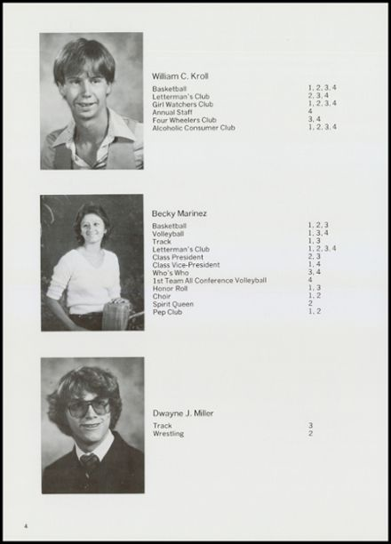 1984 Creede High School Yearbook Page 6