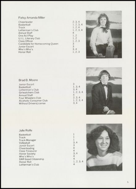 1984 Creede High School Yearbook Page 7