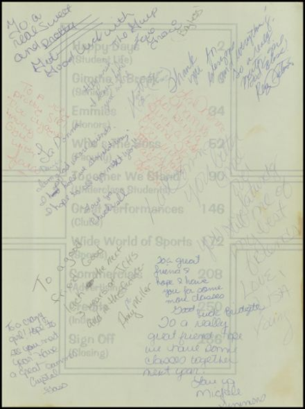 1987 Jefferson County High School Yearbook Page 3