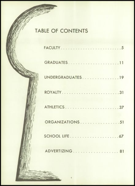 1965 College High School Yearbook Page 8