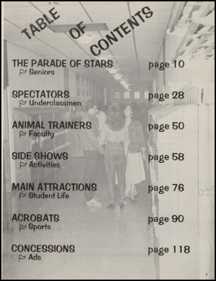 1986 Donoho High School Yearbook Page 7