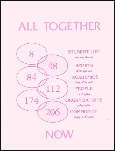 1992 Danville High School Yearbook Page 3