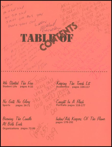 1991 Agua Fria Union High School Yearbook Page 3
