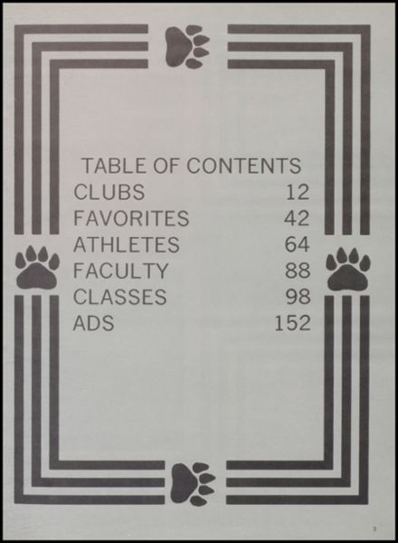 1981 Olney High School Yearbook Page 7