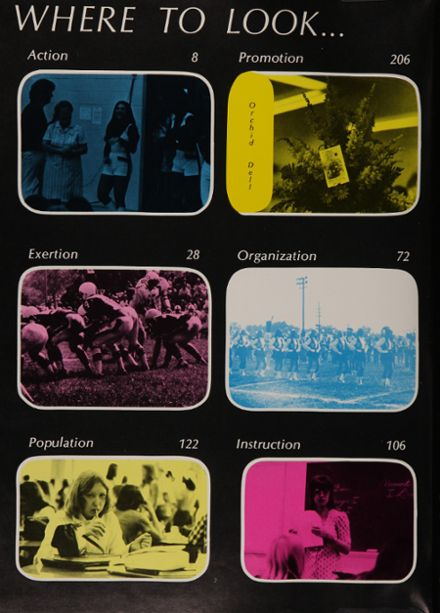 1974 Pattonville High School Yearbook Page 6