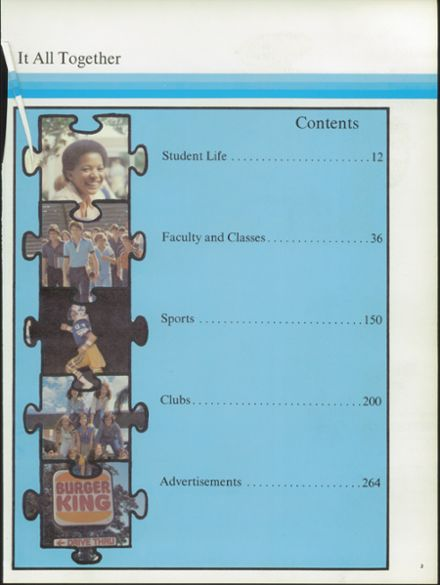 1980 Lyman High School Yearbook Page 7