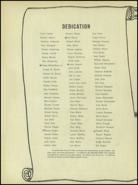 1942 Normal Community High School Yearbook Page 6