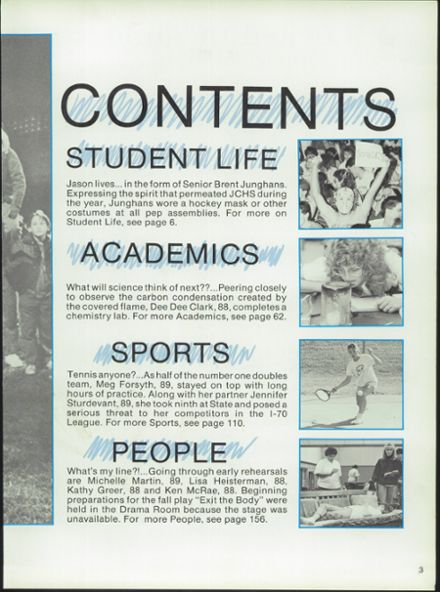 1988 Junction City High School Yearbook Page 7