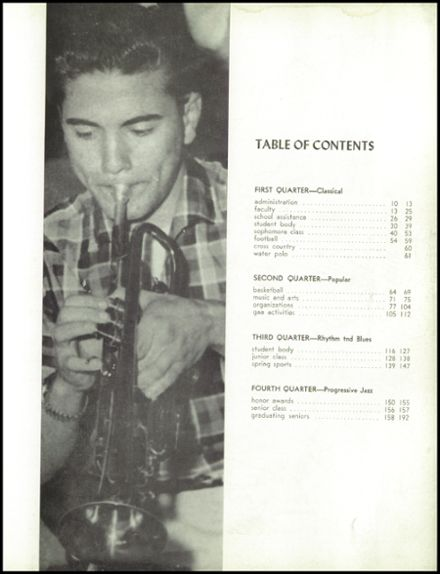 1956 Long Beach Polytechnic High School Yearbook Page 9