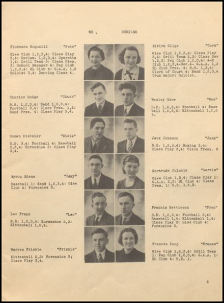 1938 Rib Lake High School Yearbook Page 7