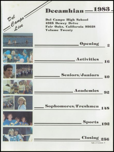 1983 Del Campo High School Yearbook Page 5
