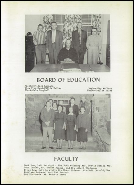 1959 Eagletown High School Yearbook Page 9