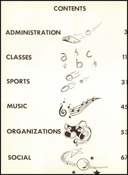 1959 Storm Lake High School Yearbook Page 6