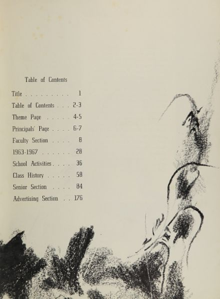 1967 Philadelphia High School for Girls Yearbook Page 5