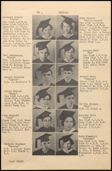 1937 Rib Lake High School Yearbook Page 7