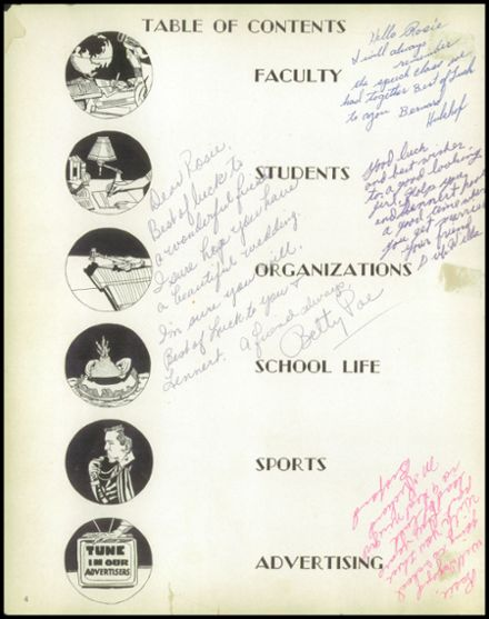 1957 Jackson High School Yearbook Page 4