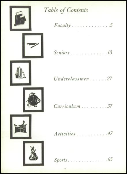 1963 Racine Lutheran High School Yearbook Page 8