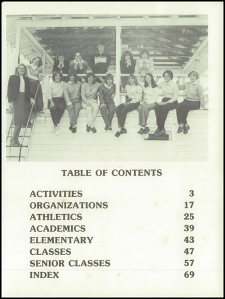 1982 Overton High School Yearbook Page 5