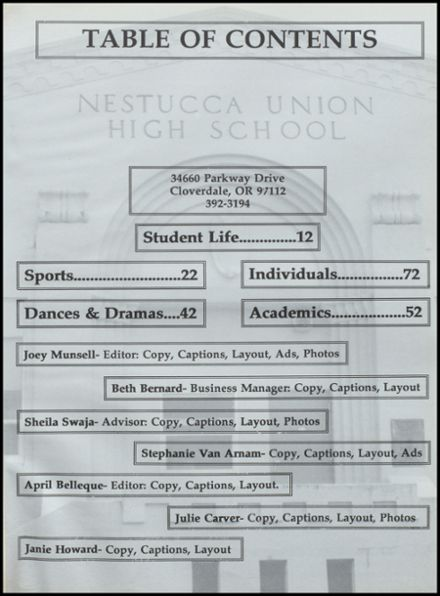 1992 Nestucca Union High School Yearbook Page 5