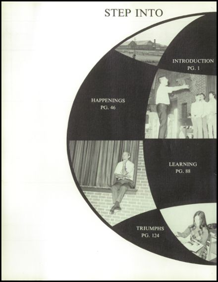 1973 Murray County High School Yearbook Page 6