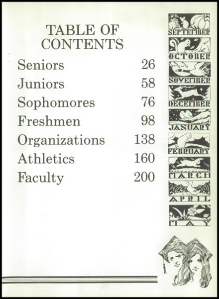 1987 North High School Yearbook Page 7
